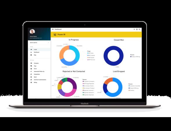 Lead Management KPIs Lead Assign