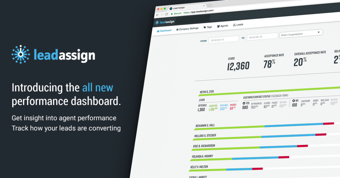 lead assign dashboard